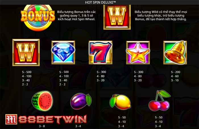 Hot-Spin-Deluxe-slots
